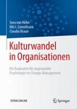 Der Einfluss der Kultur auf den Organisationserfolg