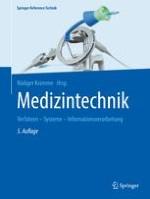 medizintechnik@ein.querschnitt.de