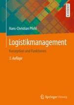 Grundlagen und Entwicklung der Logistik