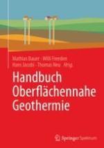 Geothermie – Ein kurzer Abriss