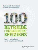 Ressourceneffizienz in der Industriegesellschaft