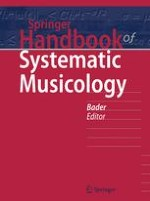 Systematic Musicology: A Historical Interdisciplinary Perspective