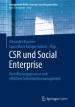 Corporate Social… – Was, bitte?!