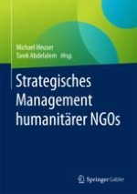 """""""Our Challenge is to Change the Climate of Humanitarian Work"""" – The Future Role of NGOs in Civil Societies"""