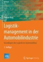 Logistikgerechte Fabrikplanung