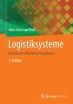Logistikbegriff