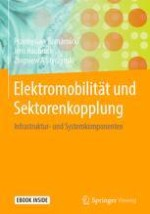 Einführung in die Elektromobilität – Kritische Infrastrukturen und Sektorenkopplung