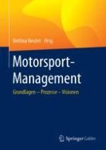 Strukturen, Disziplinen und Regularien im Motorsport