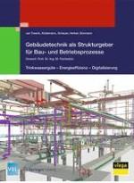 "Integrale Planung BIM – Umsetzungserfahrungen im Projekt ""Viega World"""