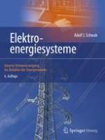Elektrische Energie und Lebensstandard
