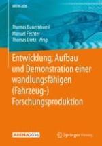 Der Forschungscampus ARENA2036