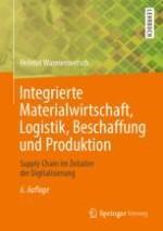Grundlagen und Organisation von integrierter Logistik, Beschaffung, Materialwirtschaft und Produktion
