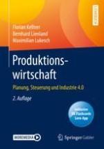 Grundlagen der Produktionswirtschaft