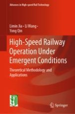 High-Speed Railway Transportation Organization Status