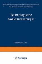 Notwendigkeit Technologischer Konkurrenzanalyse