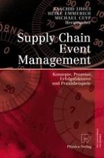 Supply Chain Event Management als strategisches Unternehmensführungskonzept