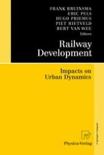 The impact of railway development on urban dynamics