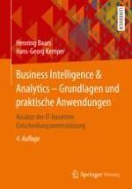 Business Intelligence & Analytics – Begriff und Ordnungsrahmen