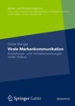 Virale Markenkommunikation als Antwort auf die kommunikativen Herausforderungen im 21. Jahrhundert