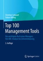 Die Management-Toolbox
