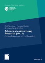 Integrated Marketing Communications: A Test for Different Levels of Strategic Consistency