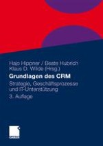 CRM – Grundlagen, Konzepte und Prozesse