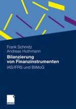 Grundlagen und Anwendungsbereich der Bilanzierung von Finanzinstrumenten