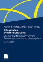 Perspektiven der Integration im Umweltcontrolling