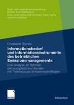 Globale Formalisierung des Klimaschutzes als unternehmerische Herausforderung