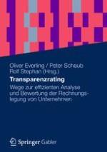Transparenzratings im Überblick
