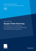 Einführung – Sourcing Management als neue Herausforderung des Supply Chain Managements