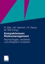MaRisk: Mindestanforderungen an das Risikomanagement in Kreditinstituten
