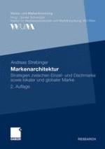 Praktischer Hintergrund: Die steigende Bedeutung von Fragen der Markenarchitekturstrategie