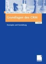 CRM — Grundlagen, Ziele und Konzepte