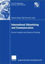 The role of product involvement in advertising message perception and believability