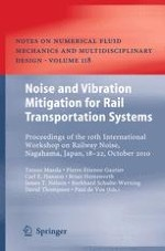 """Transportation Noise Annoyance, Cognitive Performance and Sleep Disturbances Related to Temporal Structures and Traffic Modes (Deufrako Project """"RAPS"""")"""