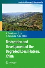 Location, Geology and Landforms of the Loess Plateau