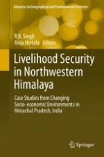Introduction: Livelihood Security in Changing Socio-Economic Environment in Himachal Pradesh