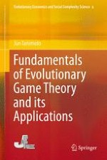 Human–Environment–Social System and Evolutionary Game Theory
