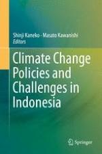 Economy, Energy, and CO2 Emissions