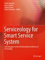 A New Service Class Scheme for Service Innovation in Japanese Automation Industry