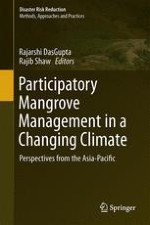 Mangroves in Asia-Pacific: A Review of Threats and Responses