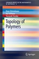 Topology meets polymers: Introduction