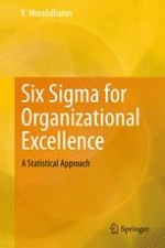 Six Sigma Concepts