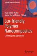 Eco-Friendly Polymer-Layered Silicate Nanocomposite–Preparation, Chemistry, Properties, and Applications