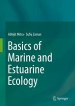 Marine Ecosystem: An Overview