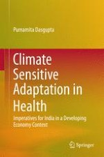 Introduction: Climate Risks in the Health Sector