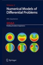 A brief survey on partial differential equations