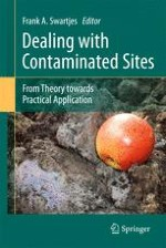 Introduction to Contaminated Site Management