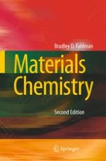 What is Materials Chemistry?
